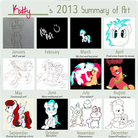 Summary of art of 2013 by LittyKittyStar