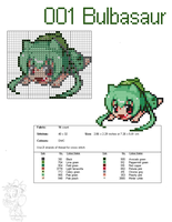 #001 Bulbasaur Moemon Cross Stitch Pattern by zombiefriedchicken