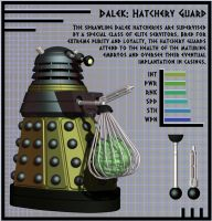 NDP - Dalek Hatchery Guard by Librarian-bot
