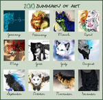 White's Summary of Art 2010 by WhiteSpiritWolf