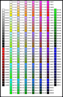 Coloring Schemes by 3v6