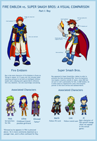 FE vs. SSB Fandom: Roy by RisingSunfish