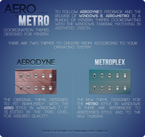 AEROxMETRO - Theme Bundle for Minibin by Mareepu