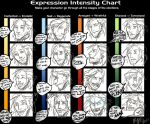 Anders ExpressionIntensityMeMe by PayRoo