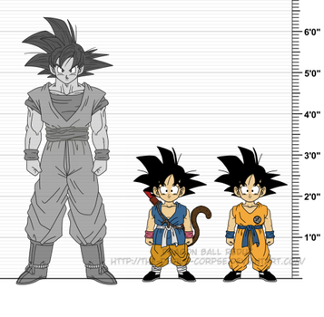 DBR Son Goku by The-Devils-Corpse