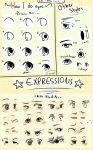 Eye and Expression Tutorial by Maari-Erein