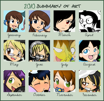 2010 Summary Meme by Natsumi-chan0wolf