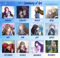2012 Summary Of Art Meme by AkinaSilver