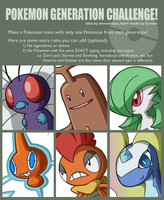 Multi-Gen Pokemon Team Meme by ToonYoungster
