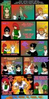 YYH - Conclusions by Callyzah