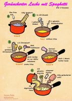 Quickfood German: Spaghetti and Fish by ShesMyMate
