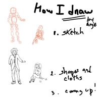 how i draw by Angiepureheart