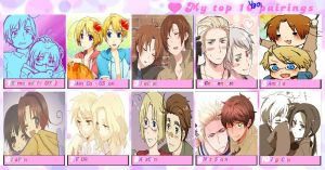 .:Hetalia- Top ten Yaoi pairings:. by Blue-Star10
