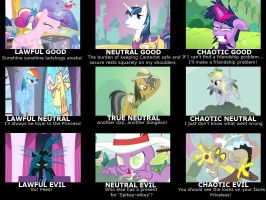 My Little Pony Alignment Meme - Season 2 by RiouMcDohl26
