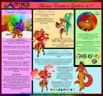 Astrian Species Guide (Closed Species) by AngelicEmpyress
