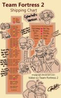 Cy's TF2 Shipping Chart by cyberhell