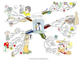 Getting is temporary Mind Map by Creativeinspiration