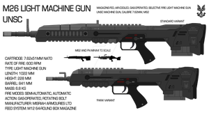 M62 light machine gun by SplinteredMatt