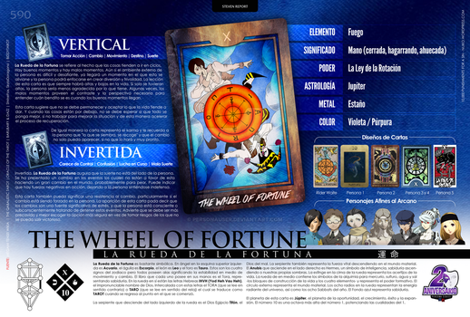 [Infografia][ES] X - THE WHEEL OF FORTUNE by personauser