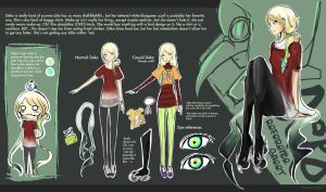 AeroBrake: Reference Sheet [Deko Lime] by DreamingEri