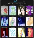 2015 Summary of Art by AbiThePerson