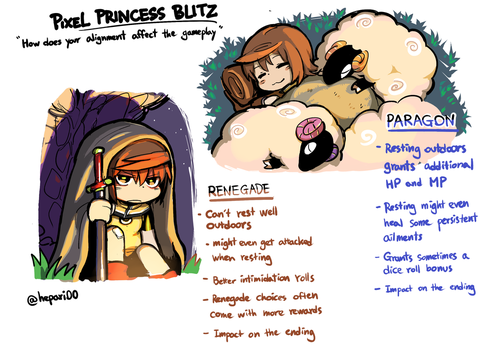 Pixel Princess Blitz - Alignments by hepary