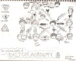 DALTON- The Vicious Circle by Random-Darkness