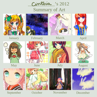 2012 Summary of Art by cin-harurun