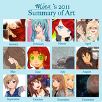 Art Summary 2011 by xMina-chan
