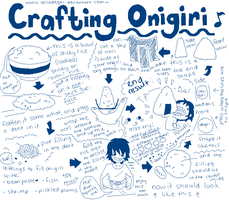 Crafting Onigiri by Arcadegel