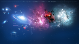 Virgo Supercluster - 16:9 by StArL0rd84