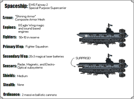 Ship Profile: EMS Fairview 2 by BusterBuizel