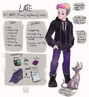 meet the artist by revioLATE