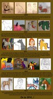 Art Through the Years by RavenclawHobbit