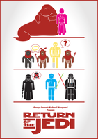Return of the Jedi poster by Sindorman