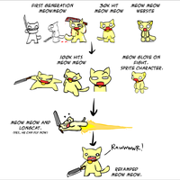 meow meow character evolution by NCH85