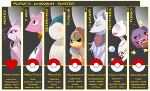 HC: Pokemon Roster. by CelesteBlue