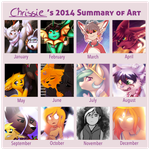 2014 Summary of Art by CrispyCh0colate