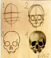 How to draw a skull Stepbystep by DForssten