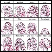 Facial Expressions by strangefour