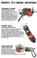 TF2 Medic Weapons by Tbopi