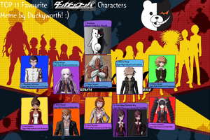 Top 11 Favourite DanganRonpa Characters by Duckyworth