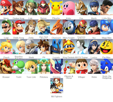 SSB For 3DS/Wii U Roster (8/17/14) by SpiderMatt512