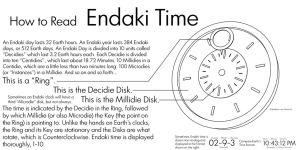 Reading Endaki Time by DCkiq