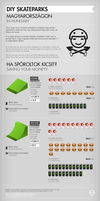 Infographics: DIY Skateparks in Hungary 2/3 by tonehal