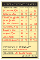 [AA] Elementary Division Report Card (1st Sem.) by Hobo-Rabu