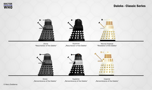 Daleks - Classic 80s by hdoddema