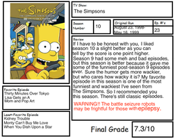 The Simpsons Season 10 Review by FAS1997