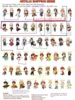 My Hetalia Paring Chart Thing by ThePrussianFlag