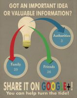 Google+, Ideas and Information by skullx